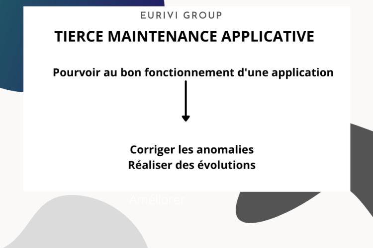 Tierce maintenance applicative